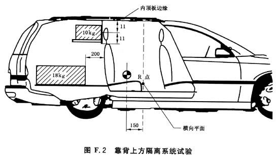 gb 15083-2006 汽车座椅,座椅固定装置及头枕强度要求和试验方法